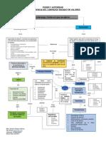 PODER_Y_AUTORIDAD_TRASCENDENCIA_DEL_LIDE.pdf