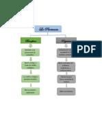 Mapa conceptual Pirotecnia.pdf