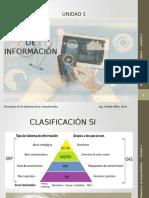 Unidad 1 Clasificación SI