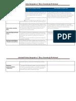 API 2 Etica y Deontologia