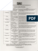 5-Common-Cognitive-Distortions.pdf