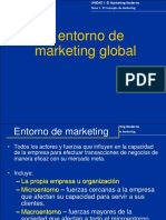 Entorno Del Marketing