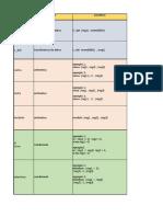 ISA Microprocesador Arquitectura de Software Entrega 1