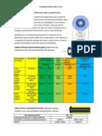 Fibra optica, Normativas y aplicaciones.pdf