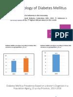 Epidemiology of Diabetes Mellitus.pptx