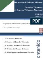 Derecho Tributario,Sistema Tributario Nacional,Código Tributario, Obligaciones Tributarias.pptx