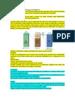 5.1.3 Distribución y Calidad Del Agua en La Hidrosfera