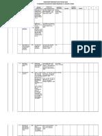 Copy of INDIKATOR UKM fix (3) (1).xlsx
