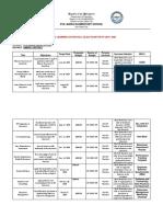 Sta. Maria ES SLAC Plan 2019-2020