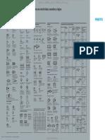 material-simbolos-electricidad-neumatica-logica.pdf