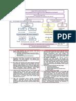 Guideline TTL Penyakit.docx
