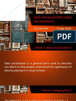 DATA VISUALIZATION PRESENTATION 2019