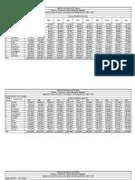 reg-electors-2007-2017