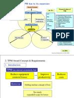 TPM Award Outline