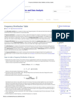 Frequency Distribution _ Basic Statistics and Data Analysis