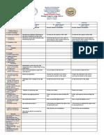 DLL GRADE 3 APPLE 2019-2020 all subject.docx
