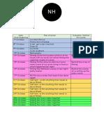 production schedule kok