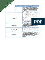 Arquitectura de La Pedagogia
