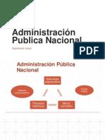 Administración Publica Nacional 2018 Abreviado