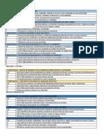 Conclusiones Descriptivas de IV Ciclo
