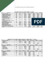 presupuesto letrinas
