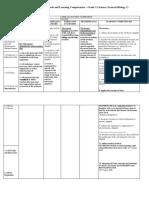 Curriculum Map - Shs Genbio
