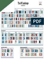 API Landscape V2_March 2017.pdf