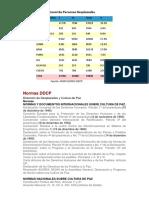 CIFRAS  Y NORMAS DEL DESPLAZADO.docx