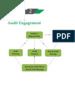 Audit Module 2_Audit Planning.pdf