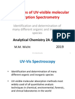 2019 UV-Vis Absorption Applications