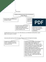 Riassunto_Frampton_storia_architettura_m.pdf