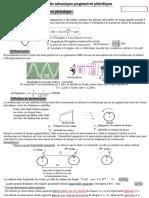 Les Ondes Mécaniques Périodiques (Www.pc1.Ma)