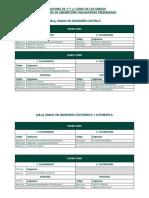 3 y 4 Asig. Práct Grados 2018-19