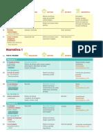 Português - Planificação 7º ano