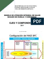 2 Clase Ais Mais Definiciones Ejes y Componentes 2017