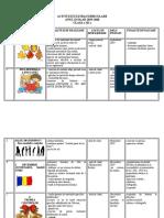 Activitati Extraxurriculare Clasa a3a 2019-2020