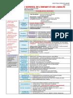 108 Troubles du sommeil de l_enfant et de l_adulte.pdf