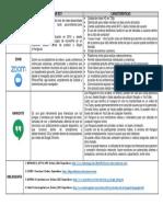 INVESTIGACION-HERRAMIENTAS-DE-VIDEOCONFERENCIA.pdf