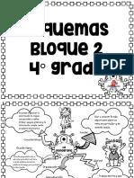 Esquemas II Bloque