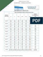 Calendario de Vencimientos - Sunat 2019