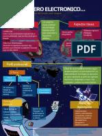 Ingenieria electronica y el mundo