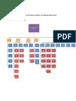Mapa Conceptual Gestion de Inventarios