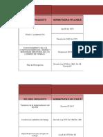 Matriz de Requisitos Legales DEF