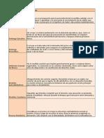 API 4 Derecho Procesal 2
