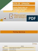 Encuesta Gobernación de Bolívar - Octubre 2019