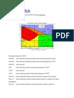 Diagram_Fe-Fe3c.docx