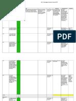5-file-bantu-skoring-akreditasi-puskesmas-_rdows-puskesmas_jan-2018 edit skor.xls