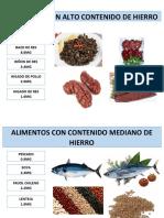 Alimentos Anemia