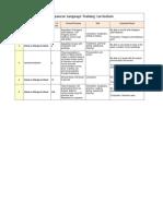 N5 japanese language curriculum.docx