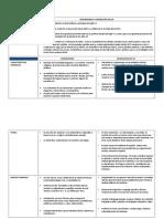 Cuadro Comparativo Modernismo y Generacic3b3n Del 98 (1)